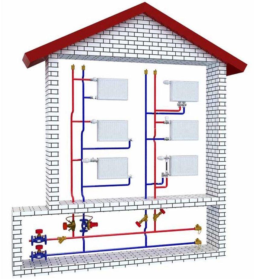 Схема приватного теплопосточання
